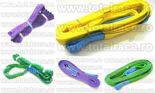 Dispozitive si echipamente ridicare cu chingi textile