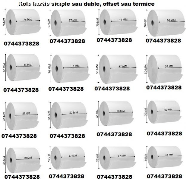 Role hartie termica si offset 0744373828, in orice tipodimen