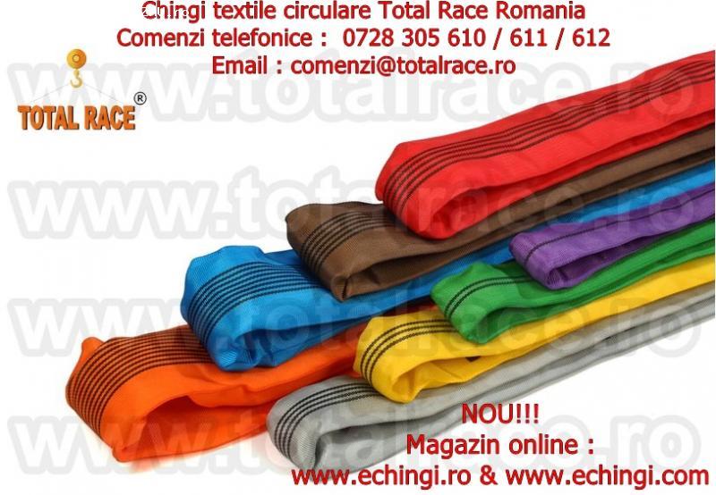 Chingi textile, chingi de ridicare, franghii circulare