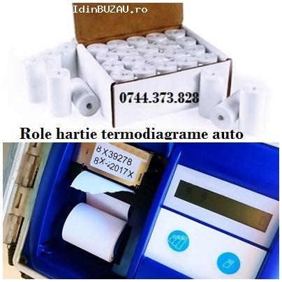 Hartie termodiagrama TouchPrint,Transcan,ThermoKing,DataCold